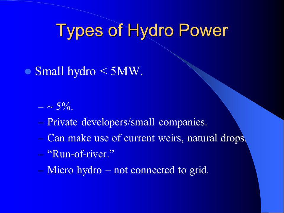 Types of Hydro Power Small hydro < 5MW. – ~ 5%. – Private developers/small companies.