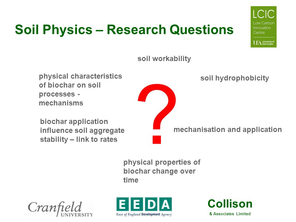 Collison & Associates Limited Soil Physics – Research Questions ? physical characteristics of biochar on soil processes - mechanisms soil workability