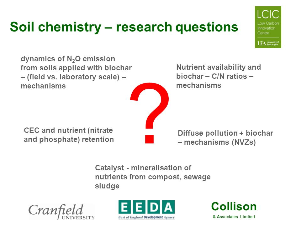 Collison & Associates Limited Soil chemistry – research questions ? dynamics of N 2 O emission from soils applied with biochar – (field vs. laboratory