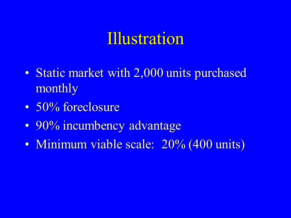 Illustration Static market with 2,000 units purchased monthlyStatic market with 2,000 units purchased monthly 50% foreclosure50% foreclosure 90% incumbency advantage90% incumbency advantage Minimum viable scale: 20% (400 units)Minimum viable scale: 20% (400 units)