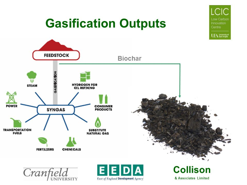 Collison & Associates Limited Gasification Outputs Biochar