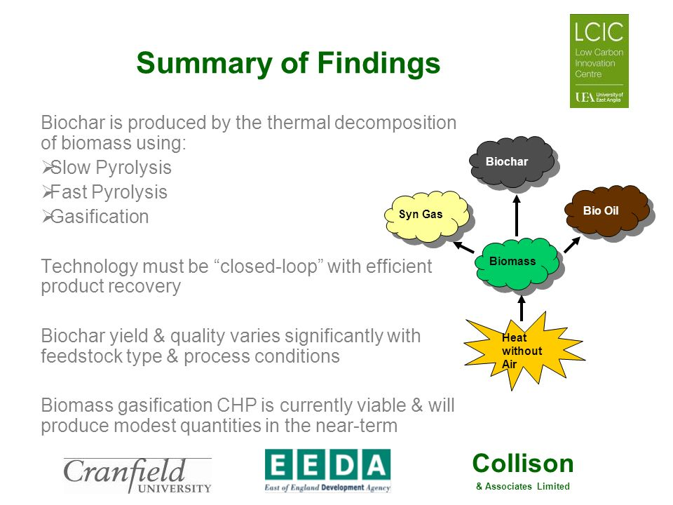 Collison & Associates Limited Summary of Findings Biochar is produced by the thermal decomposition of biomass using: Slow Pyrolysis Fast Pyrolysis Gas