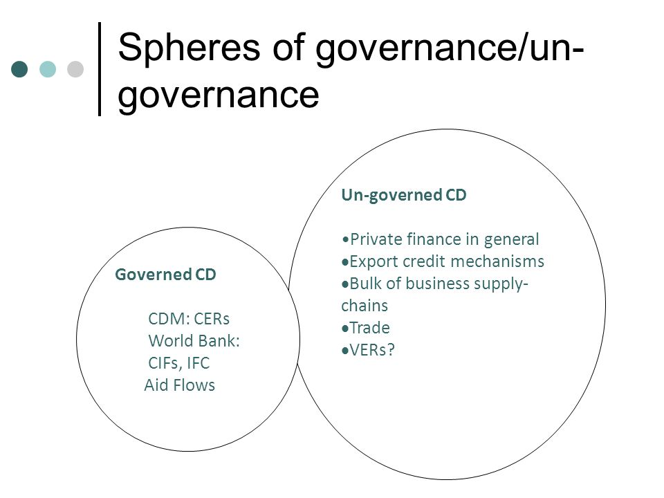 Spheres of governance/un- governance Un-governed CD Private finance in general Export credit mechanisms Bulk of business supply- chains Trade VERs.