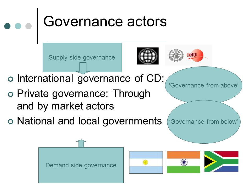 Governance actors International governance of CD: Private governance: Through and by market actors National and local governments Governance from above Governance from below Supply side governance Demand side governance