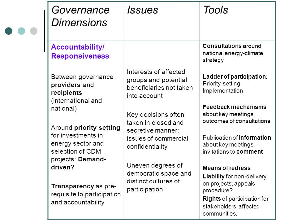 Governance Dimensions IssuesTools Accountability/ Responsiveness Between governance providers and recipients (international and national) Around priority setting for investments in energy sector and selection of CDM projects: Demand- driven.
