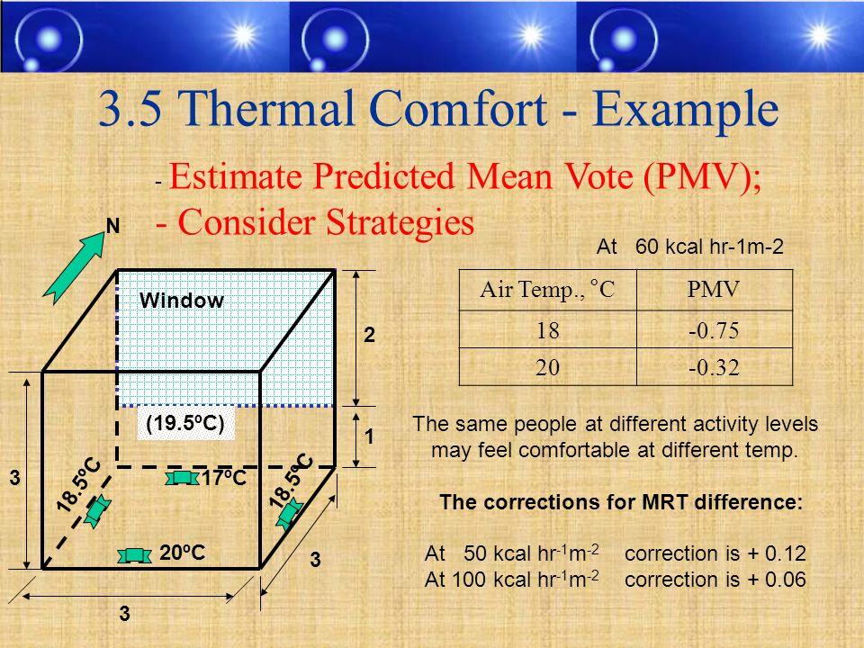 3.5 Thermal Comfort - Example Window N 3 3 2 1 20ºC 17ºC (19.5ºC) 18.5ºC 3 Air Temp., °C PMV 18-0.75 20-0.32 The same people at different activity lev