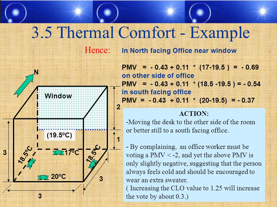 3.5 Thermal Comfort - Example Window N 3 3 2 1 20ºC 17ºC (19.5ºC) 18.5ºC 3 Hence: ACTION: -Moving the desk to the other side of the room or better sti