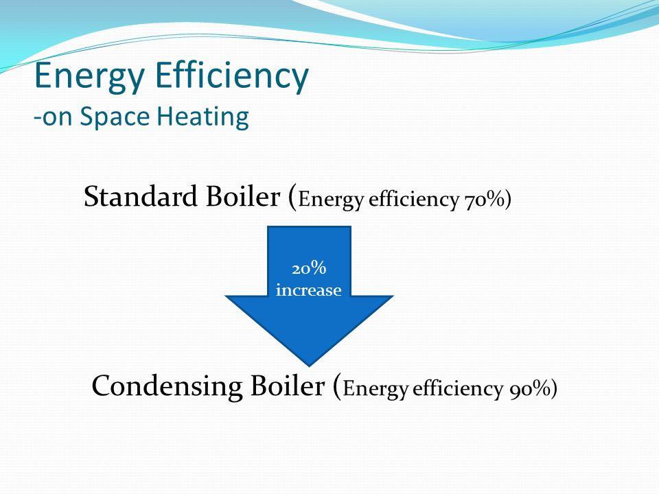 Energy Efficiency -on Space Heating Standard Boiler ( Energy efficiency 70%) Condensing Boiler ( Energy efficiency 90%) 20% increase