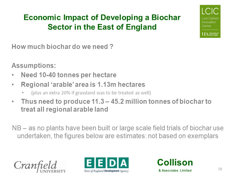 Collison & Associates Limited Biochar Scale of Production How much biomass do we need to produce biochar.