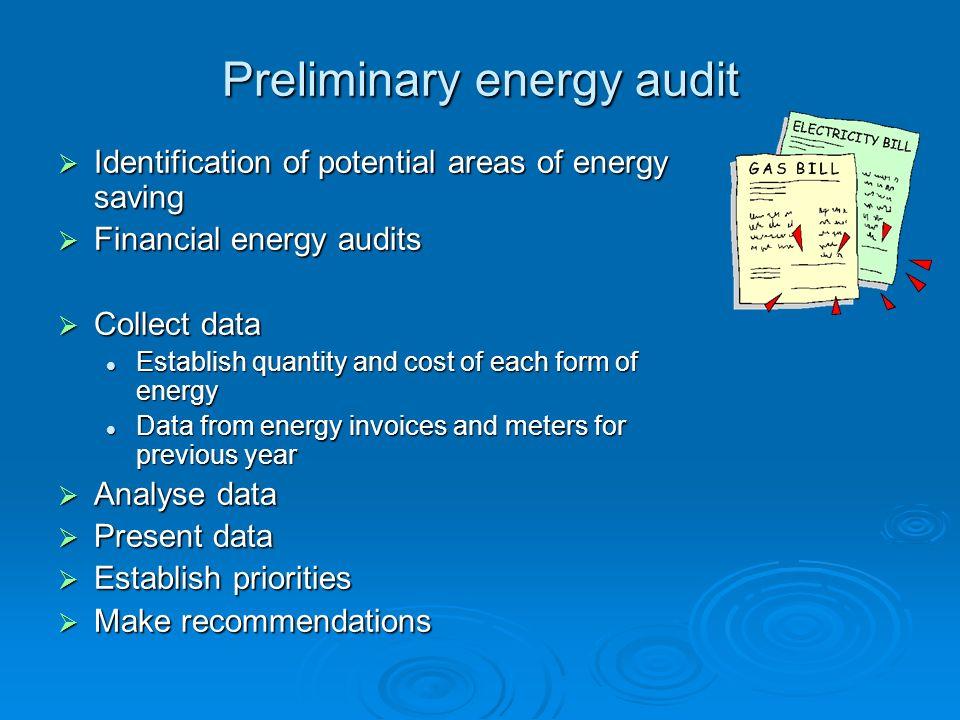 Preliminary energy audit Identification of potential areas of energy saving Identification of potential areas of energy saving Financial energy audits