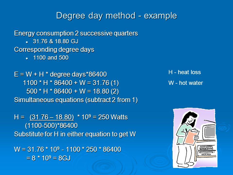 Degree day method - example Energy consumption 2 successive quarters 31.76 & 18.80 GJ 31.76 & 18.80 GJ Corresponding degree days 1100 and 500 1100 and