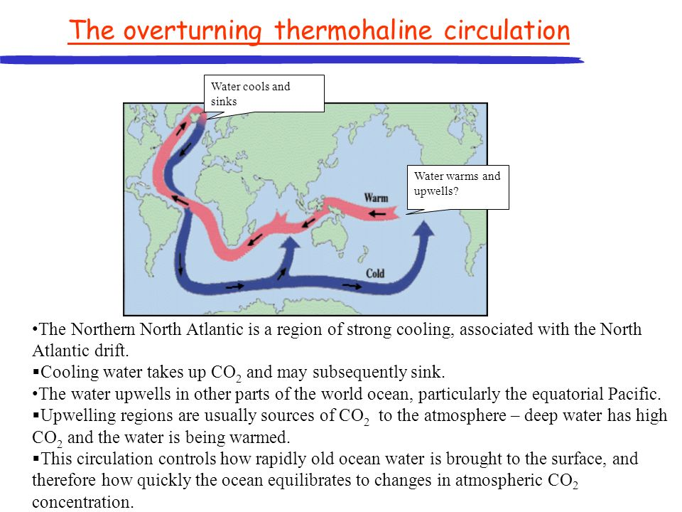 Water cools and sinks Water warms and upwells? The Northern North Atlantic is a region of strong cooling, associated with the North Atlantic drift. Co