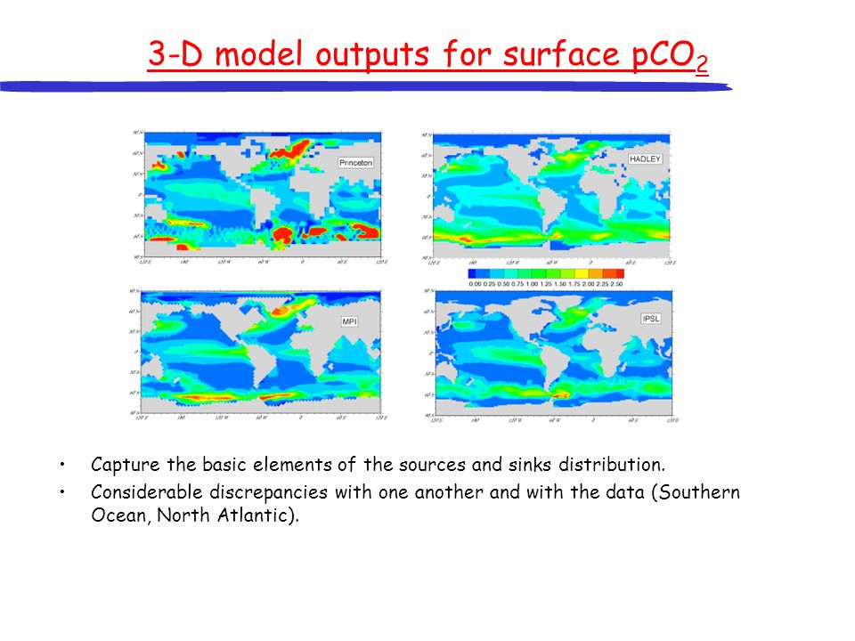 3-D model outputs for surface pCO 2 Capture the basic elements of the sources and sinks distribution. Considerable discrepancies with one another and