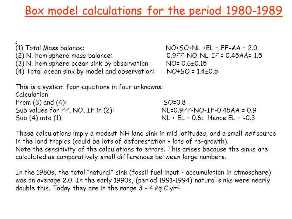 . (1) Total Mass balance: NO+SO+NL +EL = FF-AA = 2.0 (2) N. hemisphere mass balance: 0.9FF-NO-NL-IF = 0.45AA= 1.5 (3) N. hemisphere ocean sink by obse