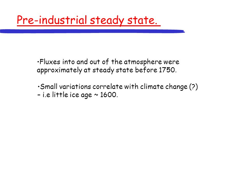 Pre-industrial steady state. Fluxes into and out of the atmosphere were approximately at steady state before 1750. Small variations correlate with cli