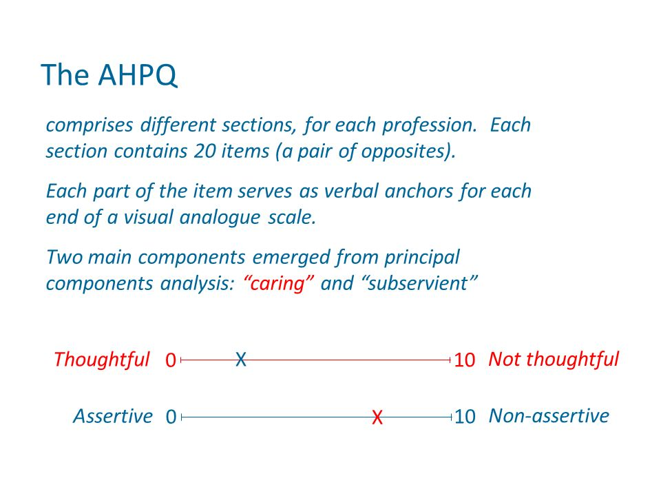 The AHPQ comprises different sections, for each profession. Each section contains 20 items (a pair of opposites). Each part of the item serves as verb