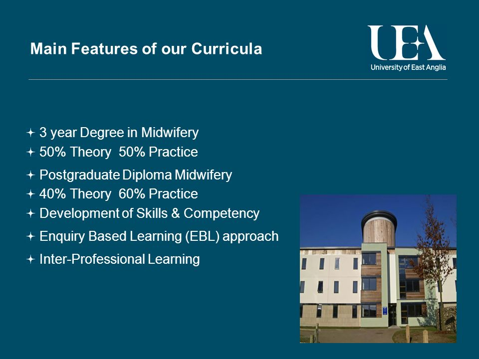 Main Features of our Curricula 3 year Degree in Midwifery 50% Theory 50% Practice Postgraduate Diploma Midwifery 40% Theory 60% Practice Development of Skills & Competency Enquiry Based Learning (EBL) approach Inter-Professional Learning