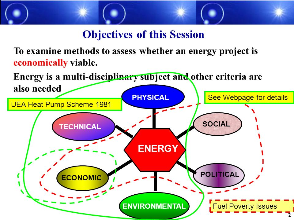 Objectives of this Session To examine methods to assess whether an energy project is economically viable. Energy is a multi-disciplinary subject and o