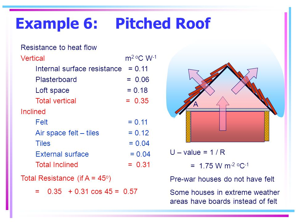 Example 6: Pitched Roof Resistance to heat flow Vertical m 2 o C W -1 Internal surface resistance = 0.11 Plasterboard = 0.06 Loft space = 0.18 Total vertical = 0.35 Inclined Felt = 0.11 Air space felt – tiles = 0.12 Tiles = 0.04 External surface = 0.04 Total Inclined = 0.31 Total Resistance (if A = 45 o ) = 0.35 + 0.31 cos 45 = 0.57 A U – value = 1 / R = 1.75 W m -2 o C -1 Pre-war houses do not have felt Some houses in extreme weather areas have boards instead of felt