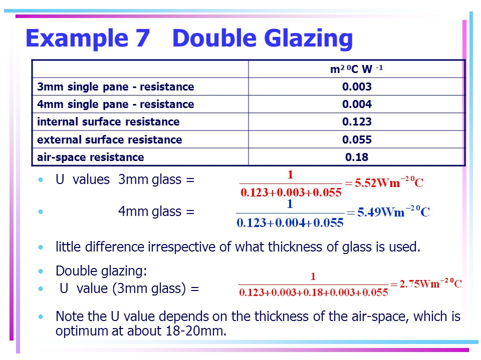 Example 7 Double Glazing U values 3mm glass = 4mm glass = little difference irrespective of what thickness of glass is used.