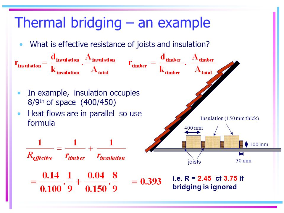 Thermal bridging – an example In example, insulation occupies 8/9 th of space (400/450) Heat flows are in parallel so use formula 400 mm 100 mm 50 mm Insulation (150 mm thick) joists i.e.