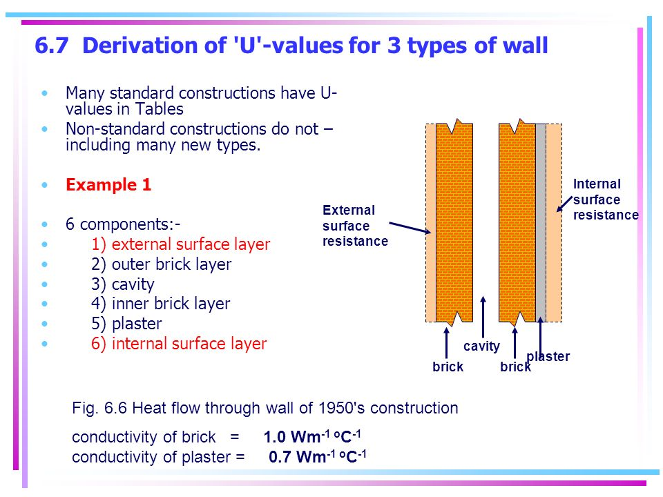 6.7 Derivation of U -values for 3 types of wall Resistance = where k = conductivity d = length of heat flow paths (thickness in this case) resistance of brick = = 0.11 m 2 o C W -1 resistance of plaster = = 0.02 m 2 o C W -1 Effective resistances of air spaces are:- internal boundary 0.123 m 2 o C W -1 external boundary 0.055 m 2 o C W -1 air-cavity 0.18 m 2 o C W -1 So total resistance = 0.055 + 0.11 + 0.18 + 0.11 + 0.02 + 0.123 = 0.598 m 2 o C W -1 ===========