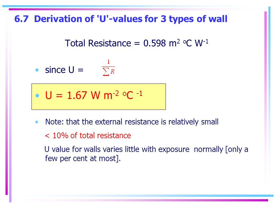 6.7 Derivation of U -values for 3 types of wall Total Resistance = m 2 o C W -1 since U = U = 1.67 W m -2 o C -1 Note: that the external resistance is relatively small < 10% of total resistance U value for walls varies little with exposure normally [only a few per cent at most].