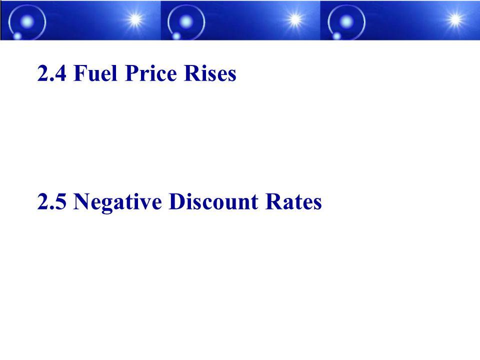 2.4 Fuel Price Rises 2.5 Negative Discount Rates