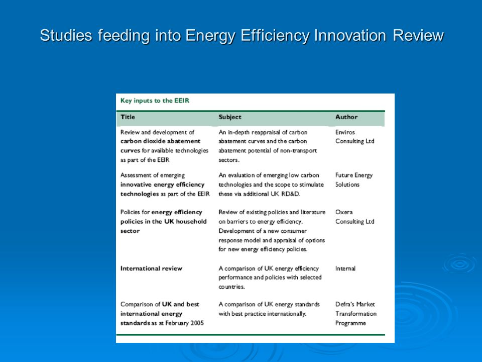Studies feeding into Energy Efficiency Innovation Review