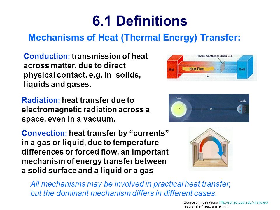 6.1 Definitions Mechanisms of Heat (Thermal Energy) Transfer: Conduction: transmission of heat across matter, due to direct physical contact, e.g. in
