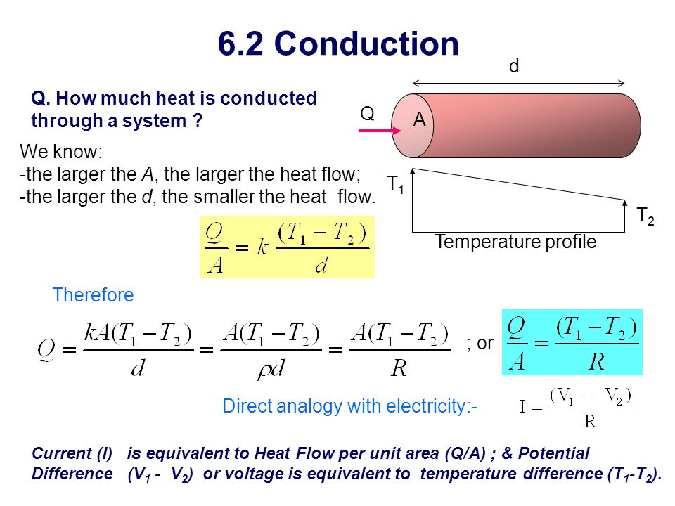 6.2 Conduction Q. How much heat is conducted through a system ? T1T1 T2T2 Q A d Temperature profile We know: -the larger the A, the larger the heat fl