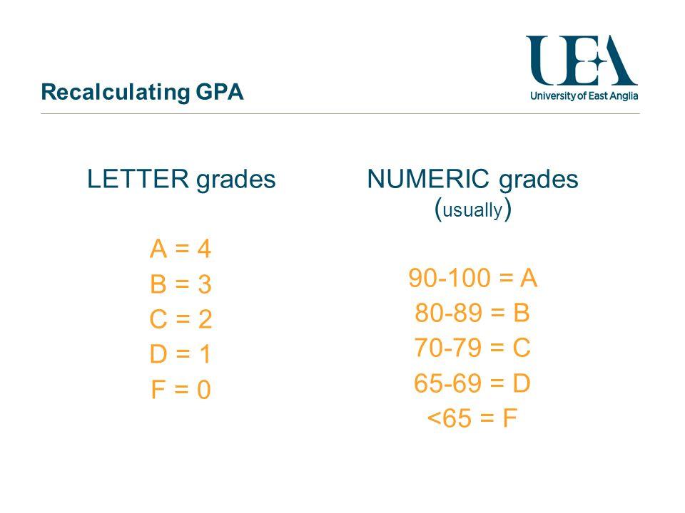 Recalculating GPA LETTER grades A = 4 B = 3 C = 2 D = 1 F = 0 NUMERIC grades ( usually ) 90-100 = A 80-89 = B 70-79 = C 65-69 = D <65 = F