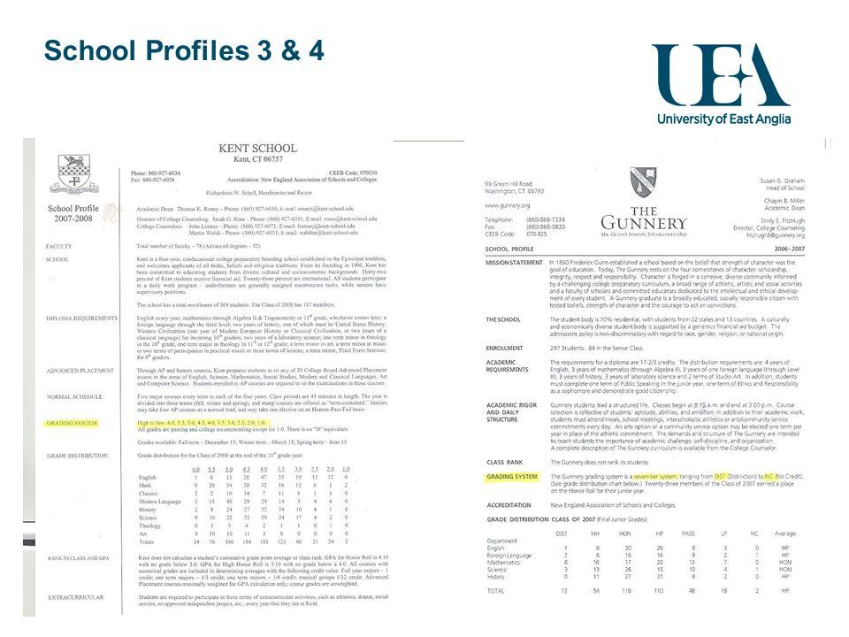 School Profiles 3 & 4