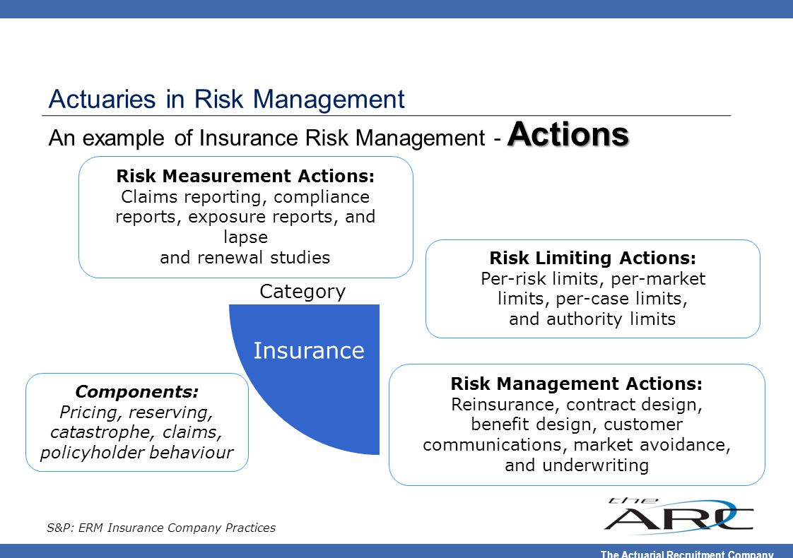 The Actuarial Recruitment Company Insurance S&P: ERM Insurance Company Practices Risk Management Actions: Reinsurance, contract design, benefit design