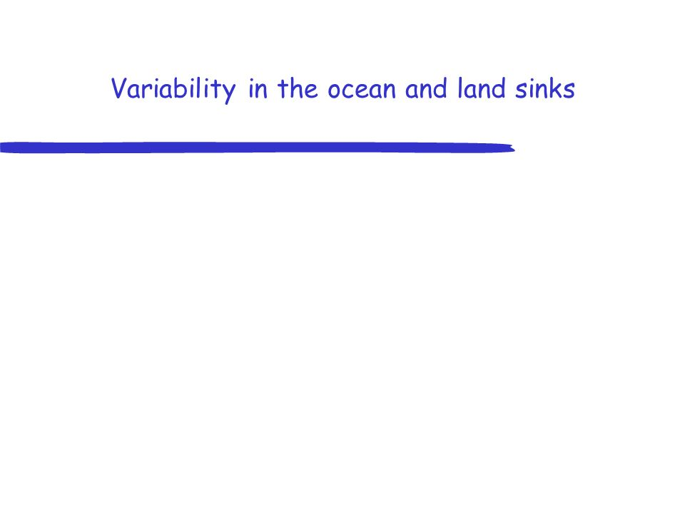 Variability in the ocean and land sinks