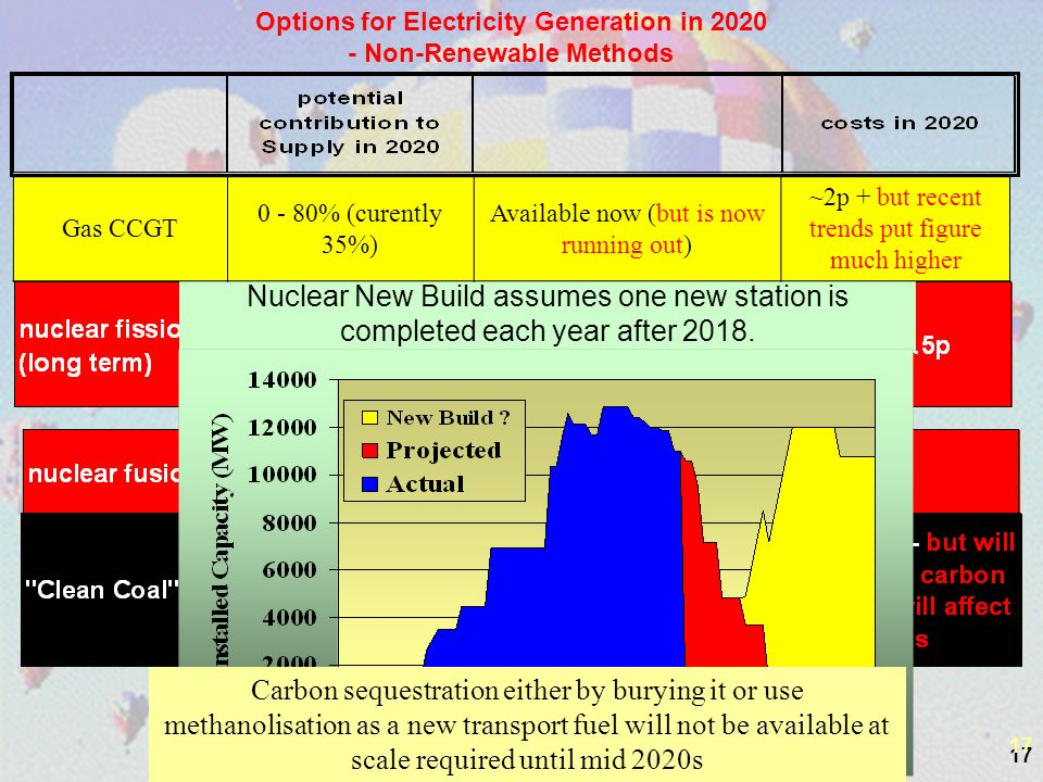 17 Options for Electricity Generation in 2020 - Non-Renewable Methods Nuclear New Build assumes one new station is completed each year after 2018.