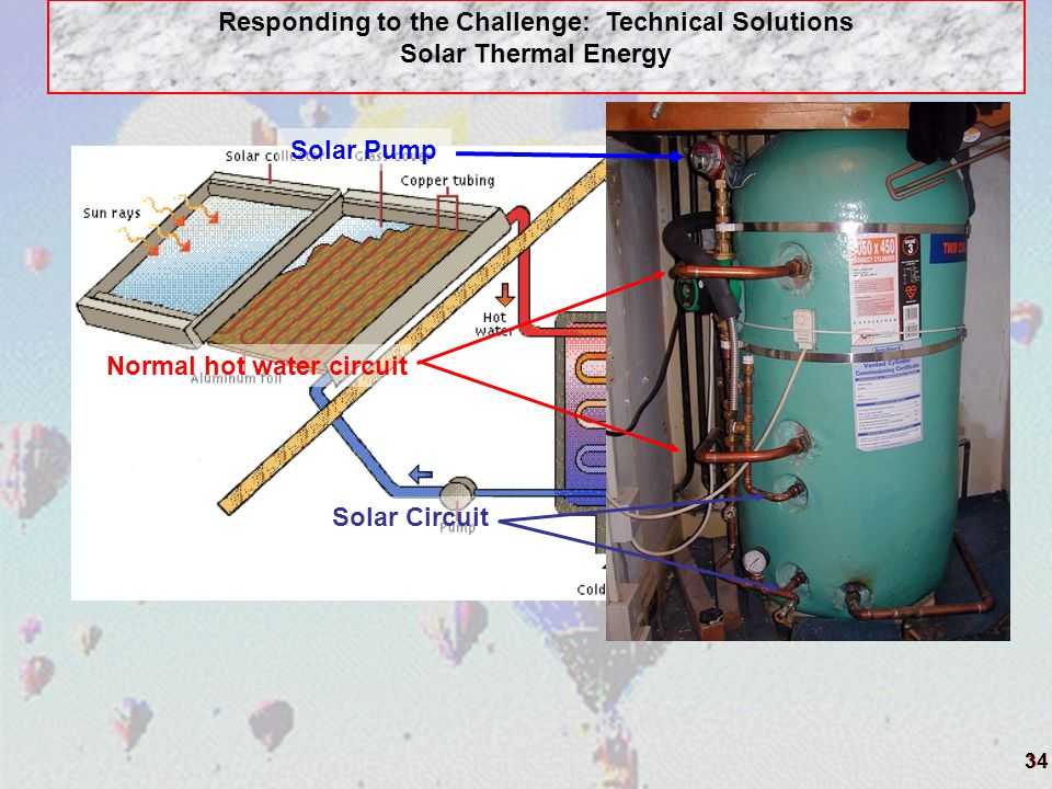 34 Normal hot water circuit Solar Circuit Solar Pump Responding to the Challenge: Technical Solutions Solar Thermal Energy
