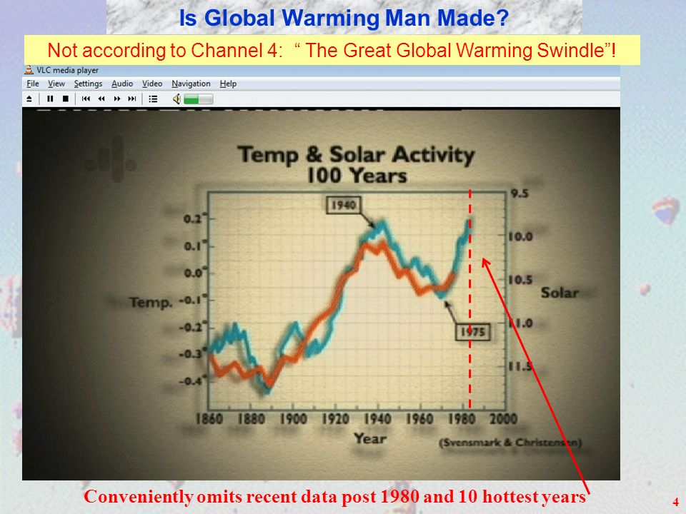 4 Is Global Warming Man Made. Not according to Channel 4: The Great Global Warming Swindle.