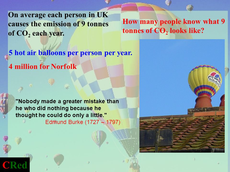How many people know what 9 tonnes of CO 2 looks like? 5 hot air balloons per person per year. 4 million for Norfolk On average each person in UK caus