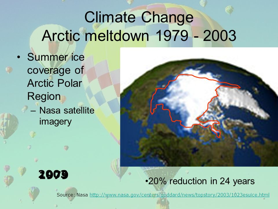 1979 2003 Climate Change Arctic meltdown 1979 - 2003 Summer ice coverage of Arctic Polar Region –Nasa satellite imagery Source: Nasa http://www.nasa.gov/centers/goddard/news/topstory/2003/1023esuice.htmlhttp://www.nasa.gov/centers/goddard/news/topstory/2003/1023esuice.html 20% reduction in 24 years