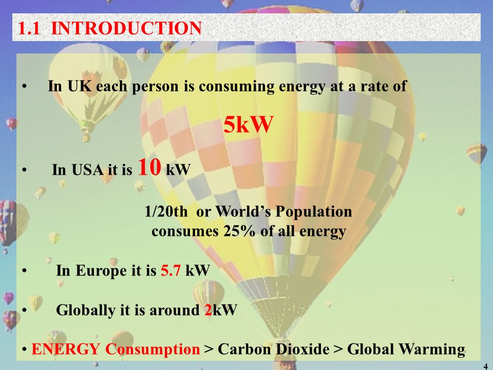 0 1000 1500 2000 2500 500 Year Energy Consumption Nuclear Fusion ?? 5
