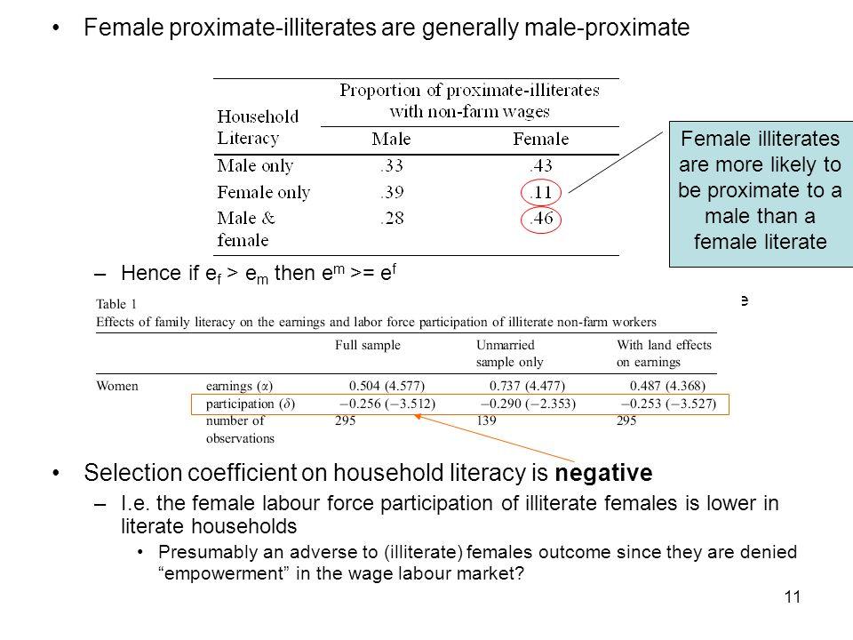 11 Female proximate-illiterates are generally male-proximate –Hence if e f > e m then e m >= e f E.g.
