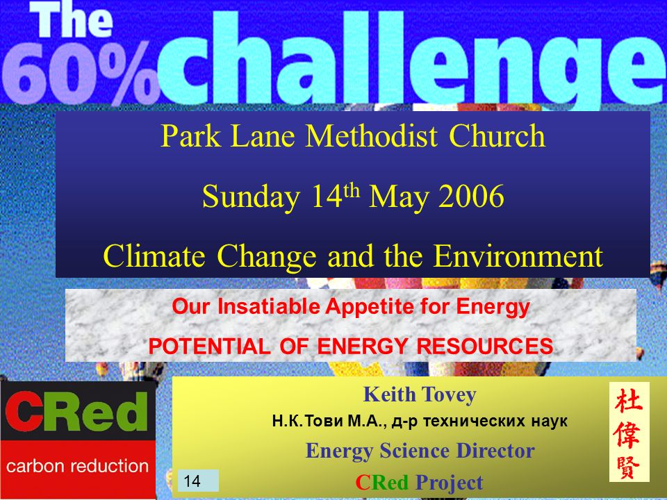Park Lane Methodist Church Sunday 14 th May 2006 Climate Change and the Environment Keith Tovey Н.К.Тови М.А., д-р технических наук Energy Science Dir
