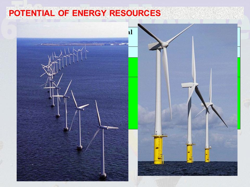 POTENTIAL OF ENERGY RESOURCES GW TW Realised to date PracticalTheoretical USA, Denmark, Germany, Netherlands, Spain ~ 800 MW in UK 20 and rising rapidly 100030Wind SOLAR Indirect