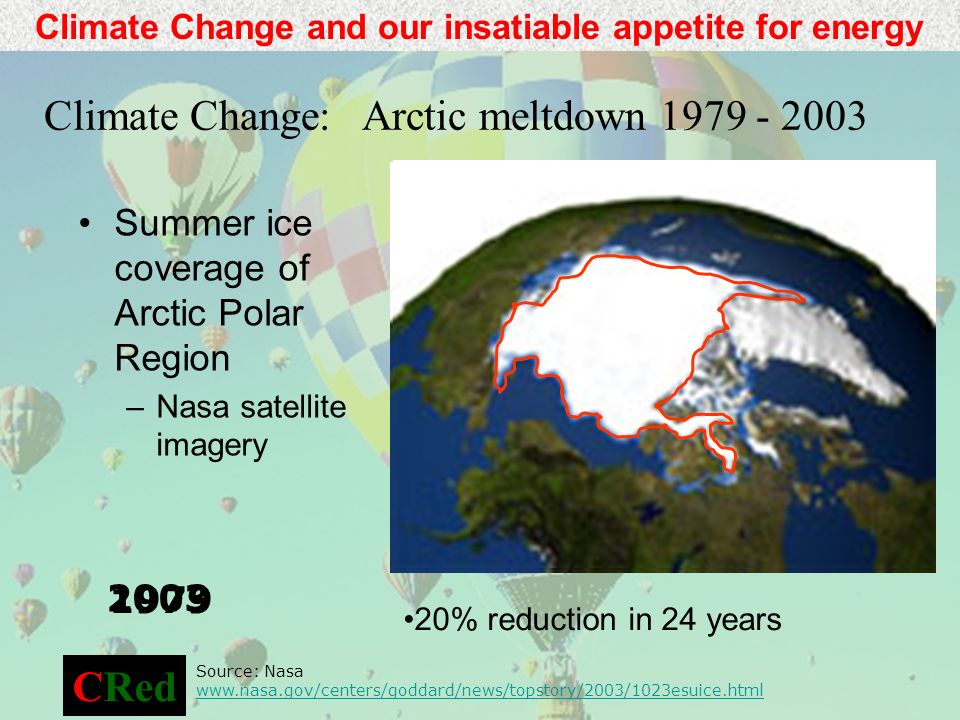 Climate Change: Arctic meltdown 1979 - 2003 Summer ice coverage of Arctic Polar Region –Nasa satellite imagery Source: Nasa www.nasa.gov/centers/goddard/news/topstory/2003/1023esuice.html 20% reduction in 24 years 2003 1979 CRed Climate Change and our insatiable appetite for energy