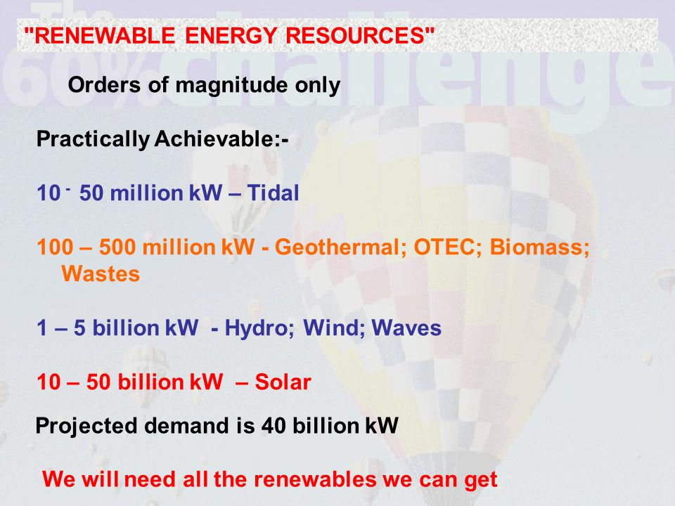 RENEWABLE ENERGY RESOURCES Orders of magnitude only Practically Achievable: million kW – Tidal 100 – 500 million kW - Geothermal; OTEC; Biomass; Wastes 1 – 5 billion kW - Hydro; Wind; Waves 10 – 50 billion kW – Solar Projected demand is 40 billion kW We will need all the renewables we can get