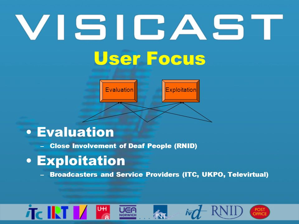 User Focus Evaluation –Close Involvement of Deaf People (RNID) Exploitation –Broadcasters and Service Providers (ITC, UKPO, Televirtual) EvaluationExploitation