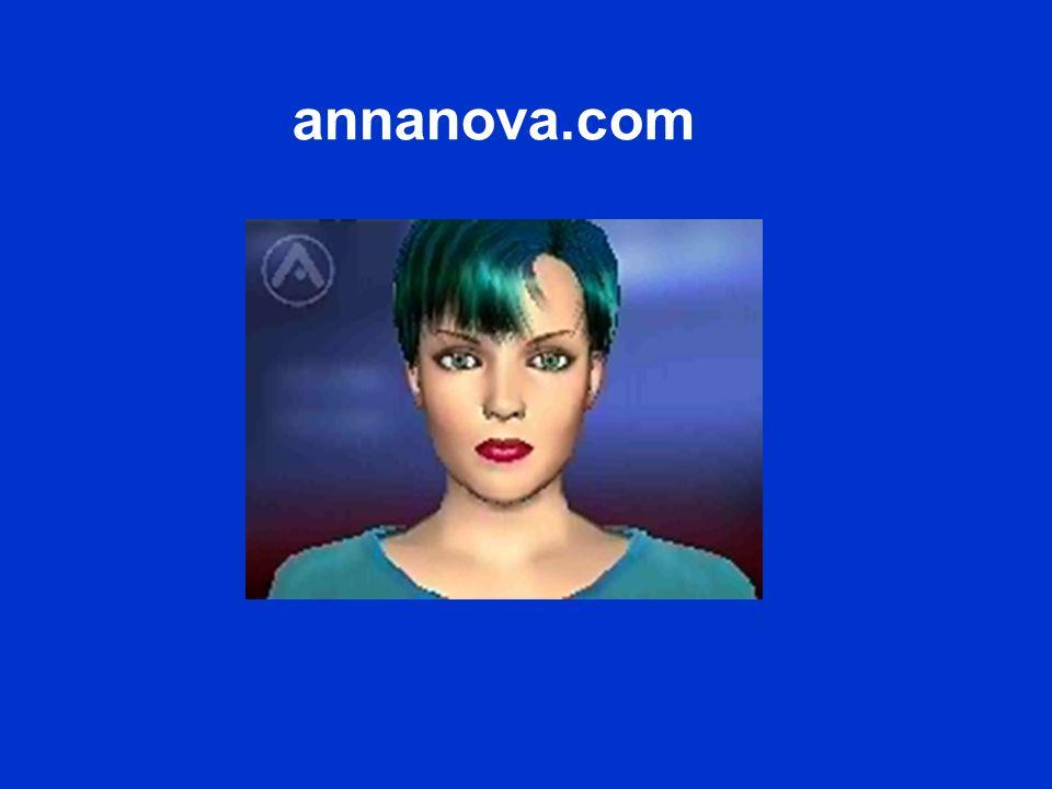 annanova.com