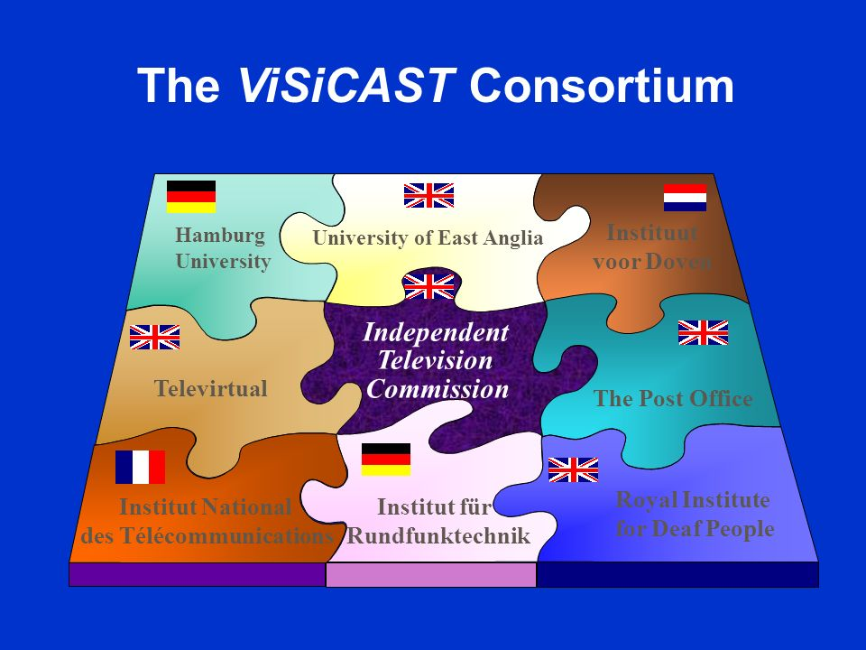 Independent Television Commission The ViSiCAST Consortium Televirtual University of East Anglia The Post Office Royal Institute for Deaf People Instituut voor Doven Hamburg University Institut für Rundfunktechnik Institut National des Télécommunications