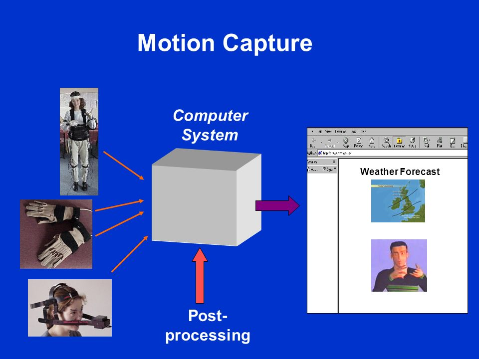 Motion Capture Weather Forecast Computer System Post- processing